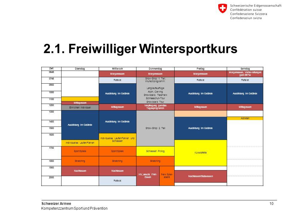 10 Schweizer Armee Kompetenzzentrum Sport und Prävention 2.1. Freiwilliger Wintersportkurs Zeit DienstagMittwochDonnerstagFreitagSamstag 0645 Morgenes