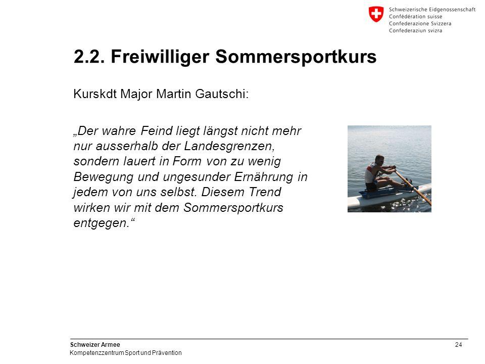 24 Schweizer Armee Kompetenzzentrum Sport und Prävention 2.2. Freiwilliger Sommersportkurs Kurskdt Major Martin Gautschi: Der wahre Feind liegt längst