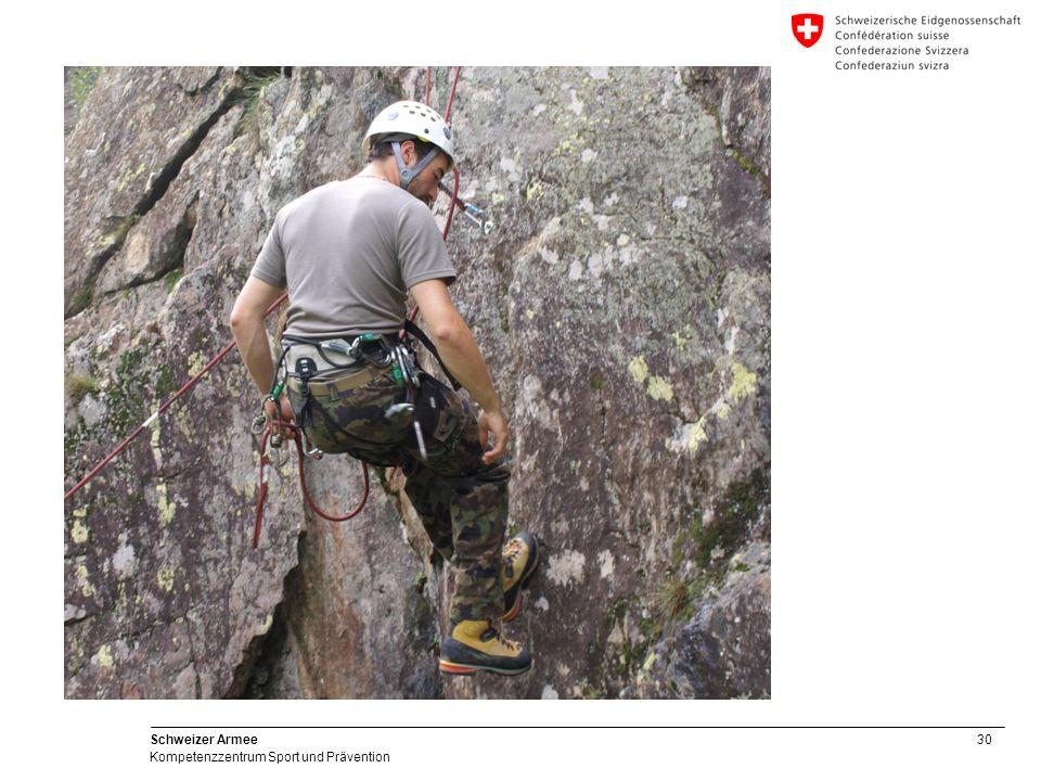30 Schweizer Armee Kompetenzzentrum Sport und Prävention