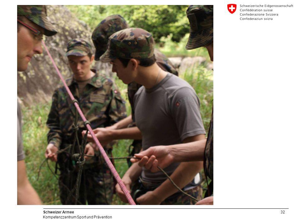 32 Schweizer Armee Kompetenzzentrum Sport und Prävention