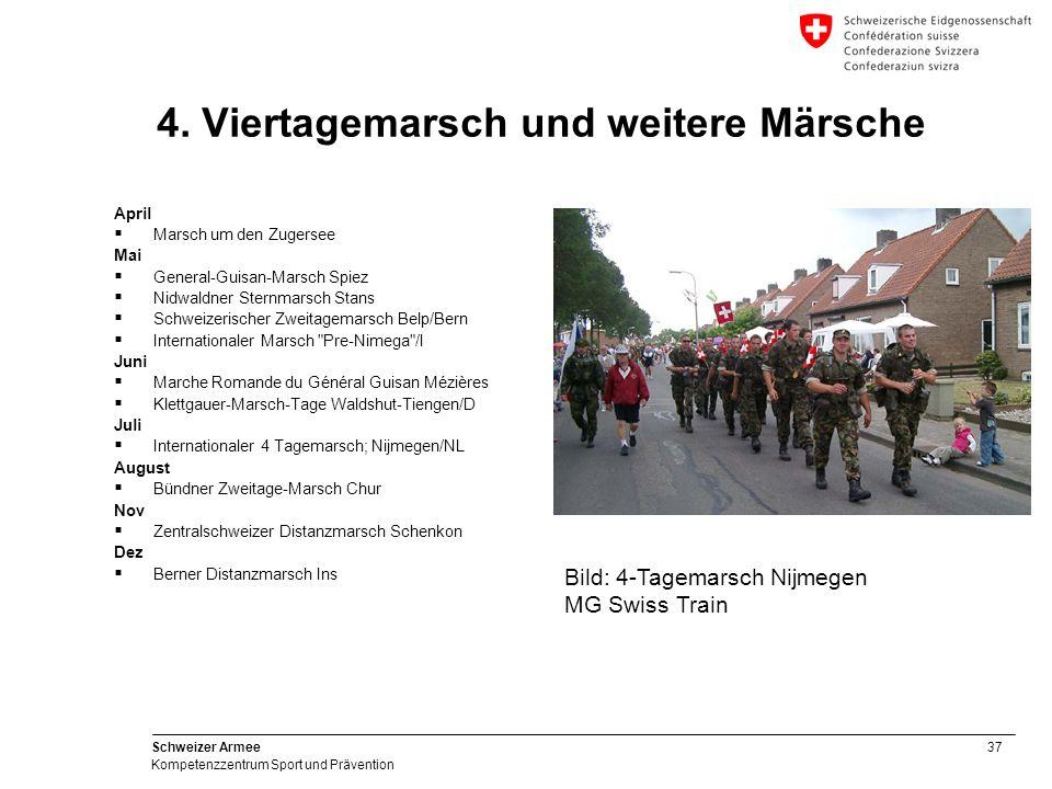 37 Schweizer Armee Kompetenzzentrum Sport und Prävention 4. Viertagemarsch und weitere Märsche April Marsch um den Zugersee Mai General-Guisan-Marsch