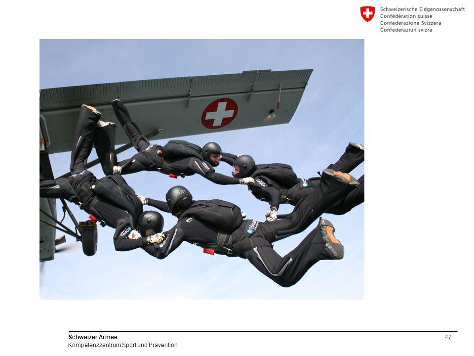 47 Schweizer Armee Kompetenzzentrum Sport und Prävention