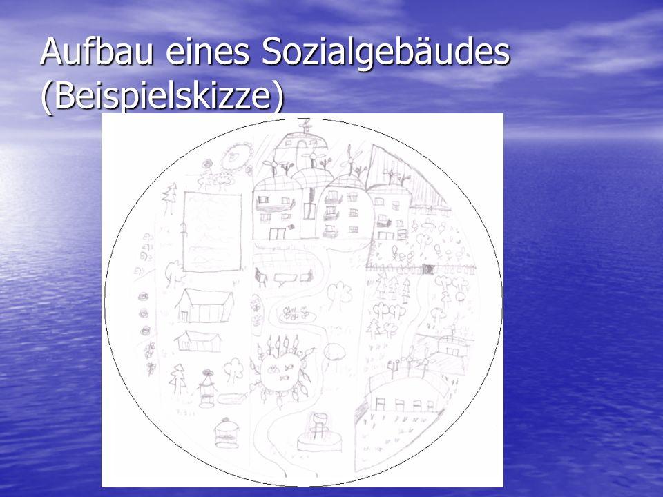 Aufbau eines Sozialgebäudes (Beispielskizze)