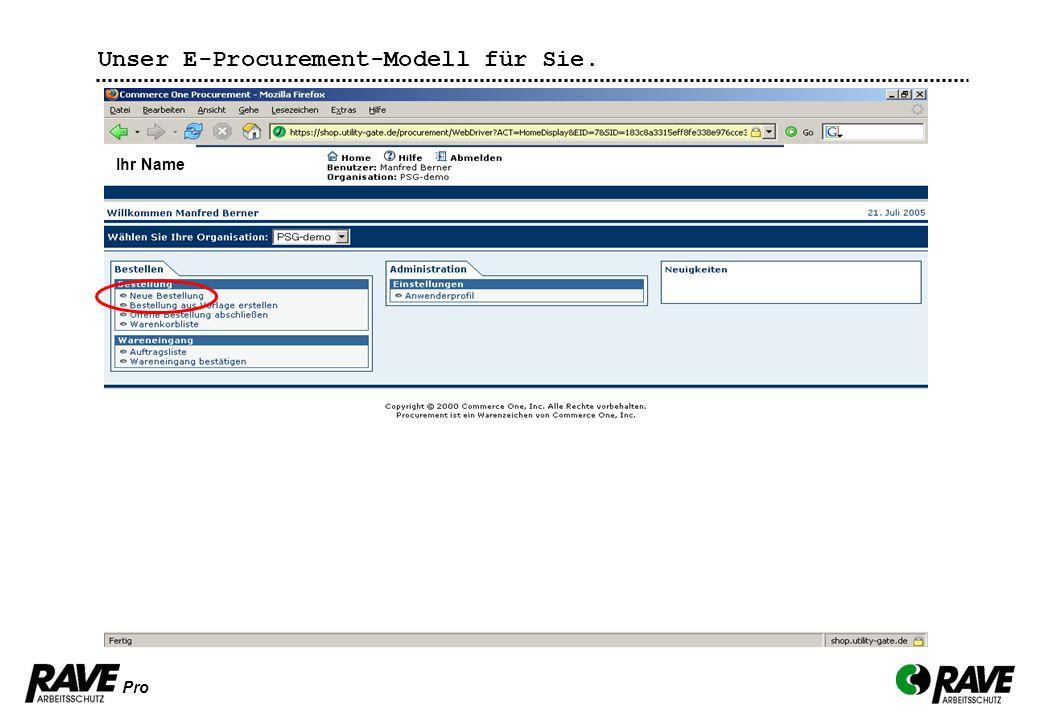 Pro Unser E-Procurement-Modell für Sie. Ihr Name