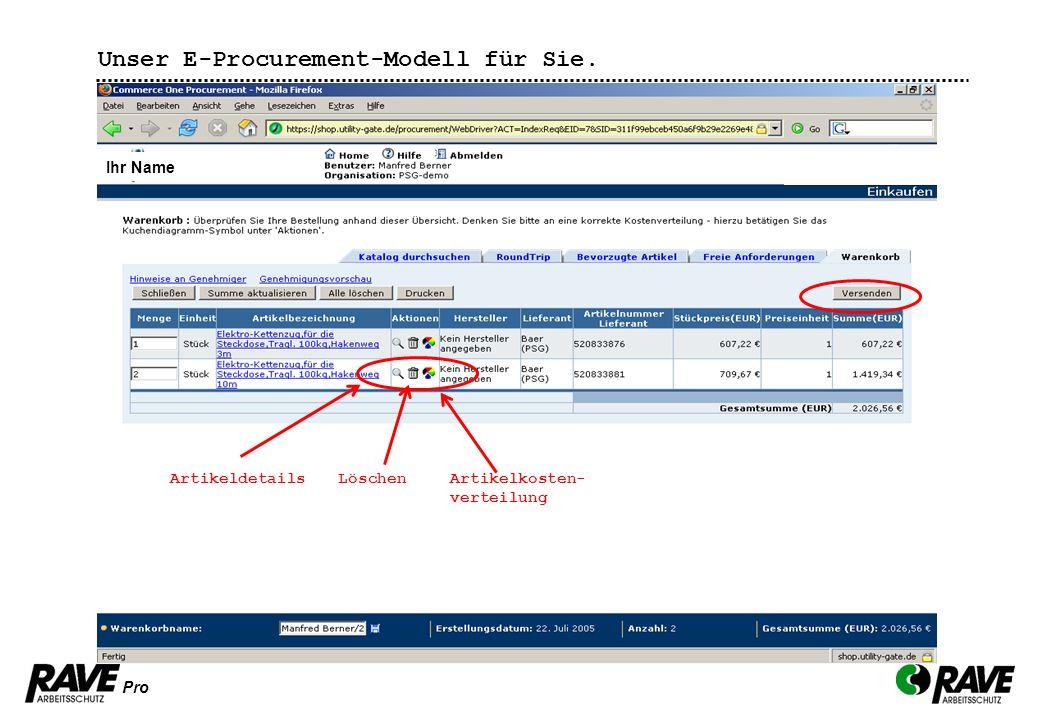 Pro Unser E-Procurement-Modell für Sie. Ihr Name ArtikeldetailsLöschenArtikelkosten- verteilung