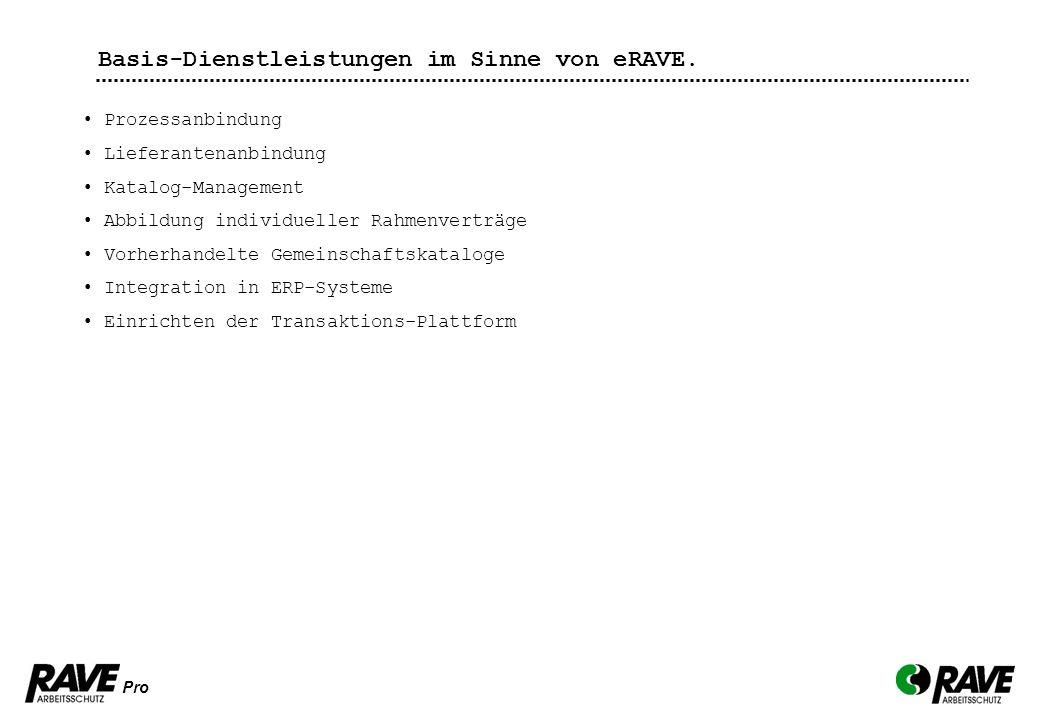 Pro Basis-Dienstleistungen im Sinne von eRAVE. Prozessanbindung Lieferantenanbindung Katalog-Management Abbildung individueller Rahmenverträge Vorherh