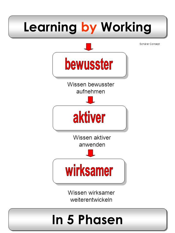 Schärer Concept Learning by Working Wissen aktiver anwenden Wissen wirksamer weiterentwickeln Wissen bewusster aufnehmen In 5 Phasen