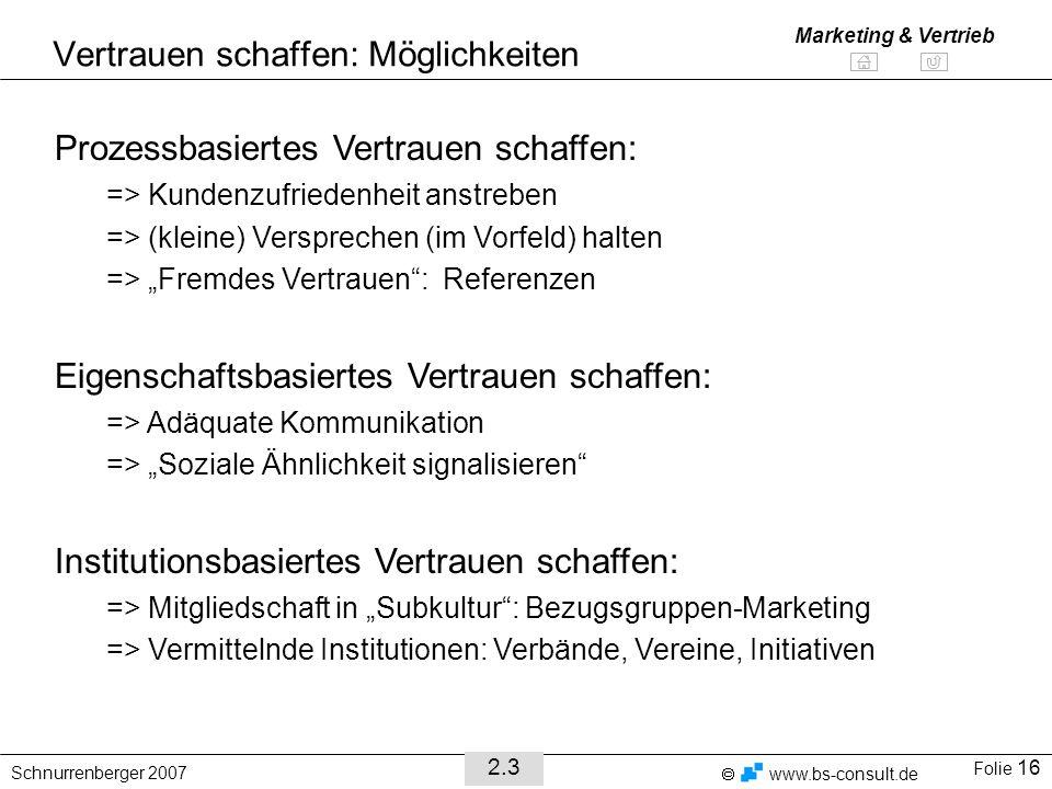Folie 16 www.bs-consult.de Marketing & Vertrieb Vertrauen schaffen: Möglichkeiten Prozessbasiertes Vertrauen schaffen: => Kundenzufriedenheit anstreben => (kleine) Versprechen (im Vorfeld) halten => Fremdes Vertrauen: Referenzen Eigenschaftsbasiertes Vertrauen schaffen: => Adäquate Kommunikation => Soziale Ähnlichkeit signalisieren Institutionsbasiertes Vertrauen schaffen: => Mitgliedschaft in Subkultur: Bezugsgruppen-Marketing => Vermittelnde Institutionen: Verbände, Vereine, Initiativen Schnurrenberger 2007 2.3