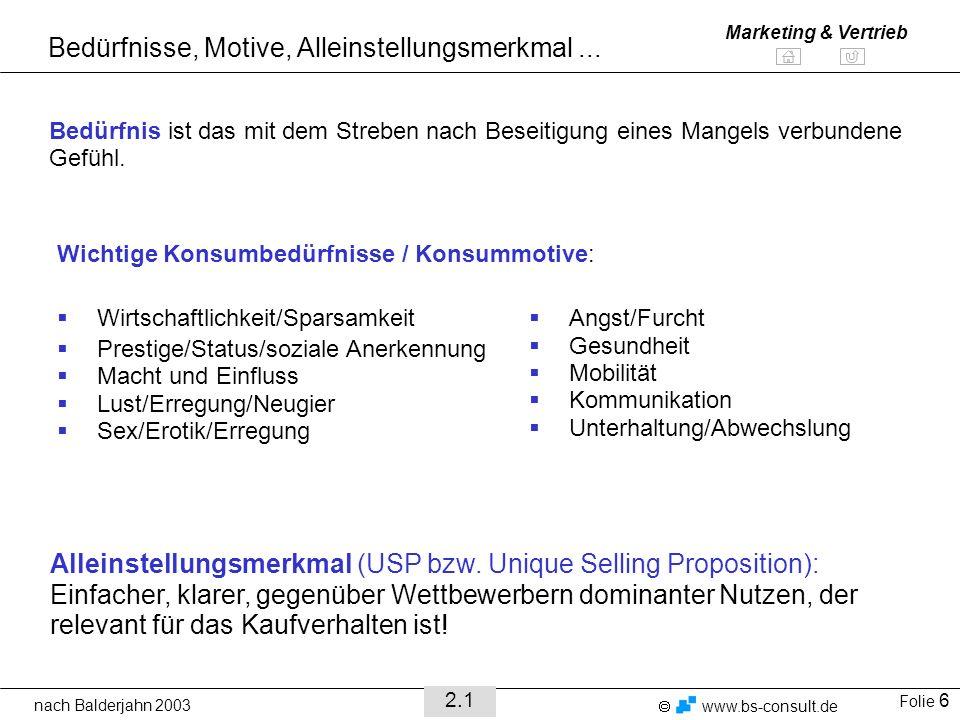 Folie 6 www.bs-consult.de Marketing & Vertrieb Bedürfnisse, Motive, Alleinstellungsmerkmal...