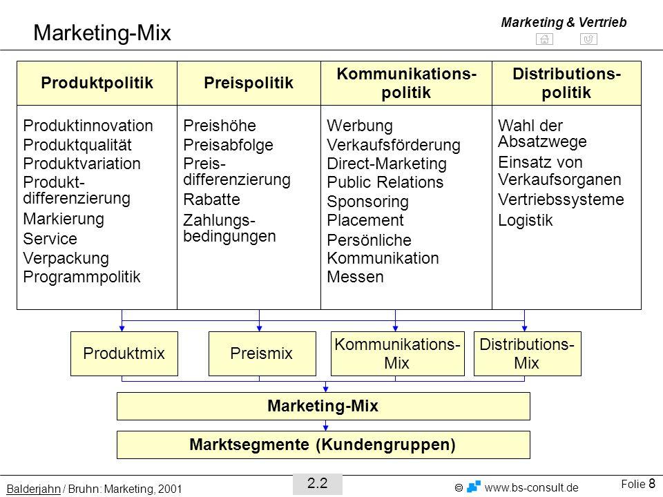 Folie 9 www.bs-consult.de Marketing & Vertrieb Zielgruppendefinition: Fehler-Möglichkeiten Voll daneben Zu eng gefasst Zu weit gefasst Zu viel / zu wenig differenziert/segmentiert 2.2