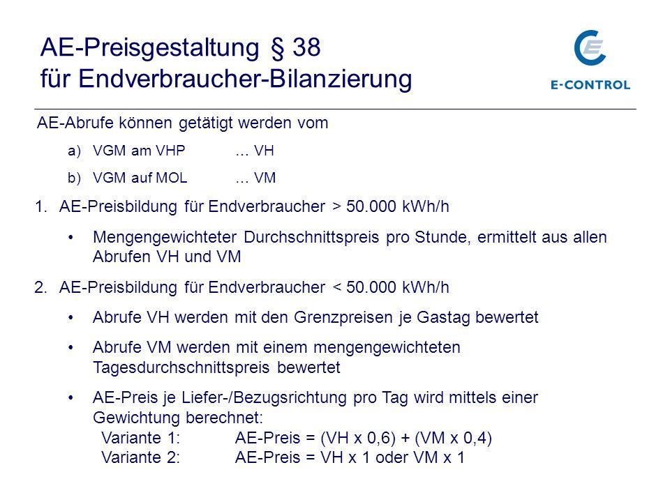 AE-Preisgestaltung § 38 für Endverbraucher-Bilanzierung AE-Abrufe können getätigt werden vom a)VGM am VHP… VH b)VGM auf MOL… VM 1.AE-Preisbildung für