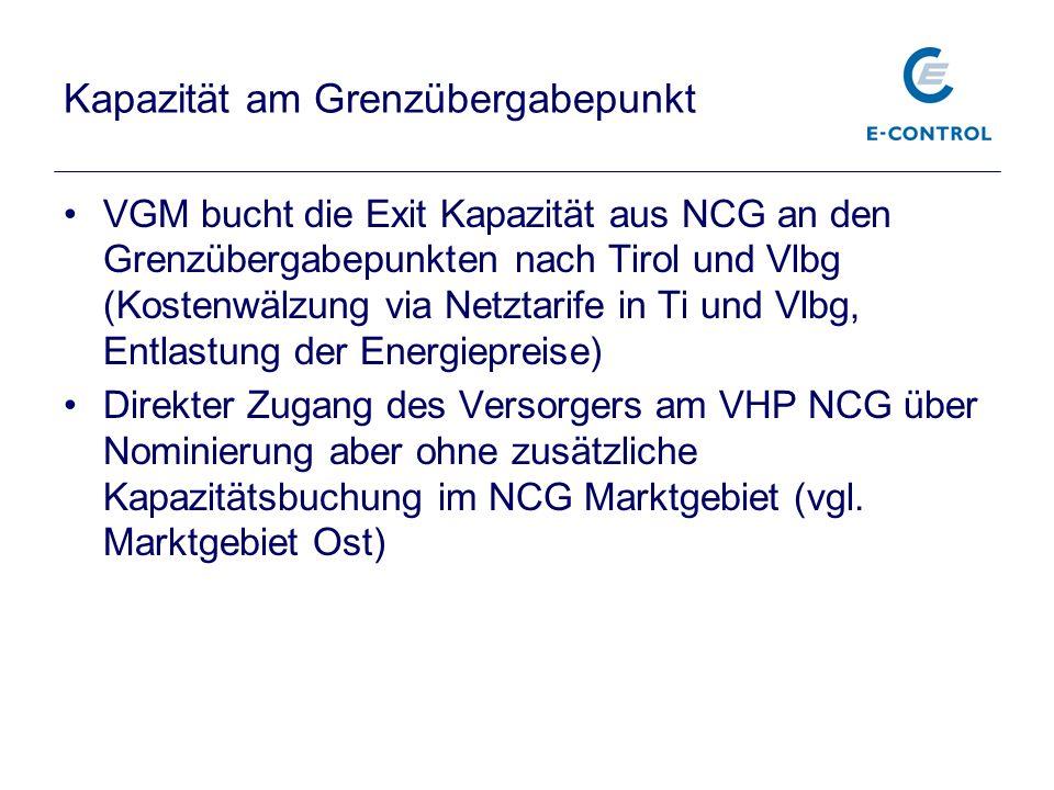 Kapazität am Grenzübergabepunkt VGM bucht die Exit Kapazität aus NCG an den Grenzübergabepunkten nach Tirol und Vlbg (Kostenwälzung via Netztarife in