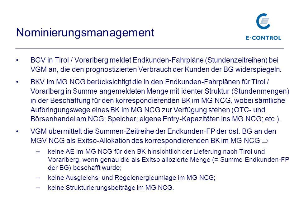 BGV in Tirol / Vorarlberg meldet Endkunden-Fahrpläne (Stundenzeitreihen) bei VGM an, die den prognostizierten Verbrauch der Kunden der BG widerspiegel