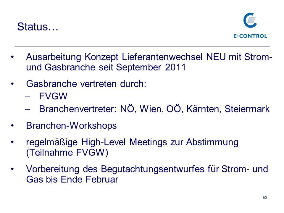 53 Status… Ausarbeitung Konzept Lieferantenwechsel NEU mit Strom- und Gasbranche seit September 2011 Gasbranche vertreten durch: –FVGW –Branchenvertre