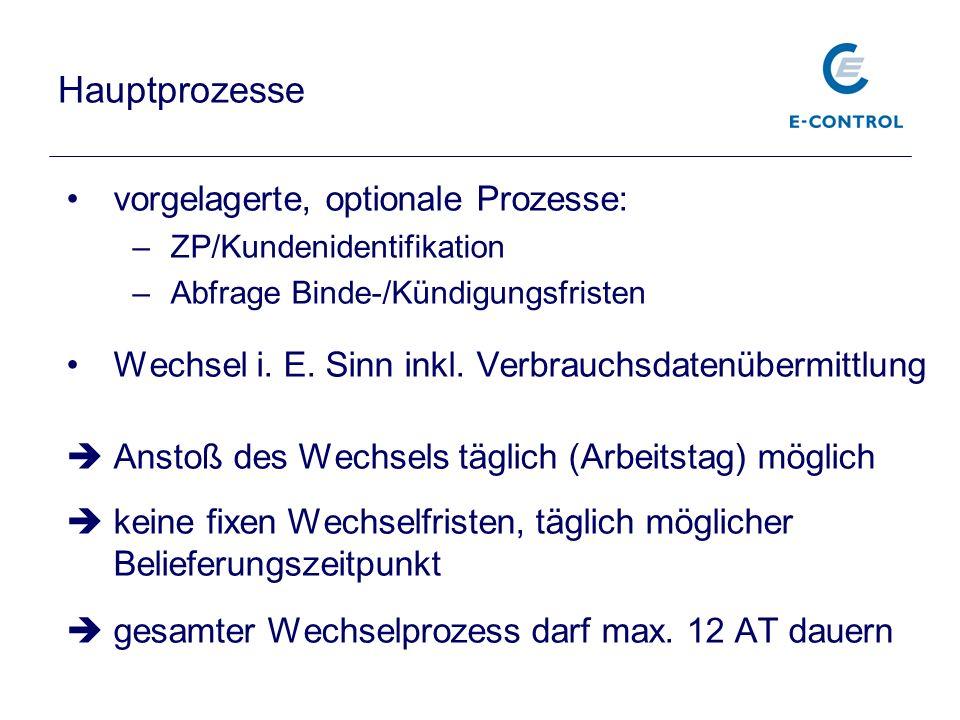 Hauptprozesse vorgelagerte, optionale Prozesse: –ZP/Kundenidentifikation –Abfrage Binde-/Kündigungsfristen Wechsel i. E. Sinn inkl. Verbrauchsdatenübe