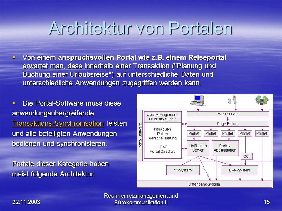 22.11.2003 Rechnernetzmanagement und Bürokommunikation II15 Architektur von Portalen Von einem anspruchsvollen Portal wie z.B. einem Reiseportal erwar