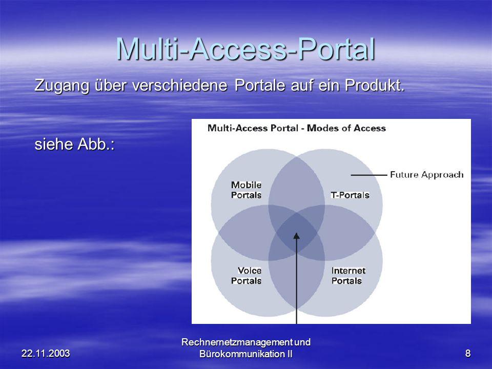 22.11.2003 Rechnernetzmanagement und Bürokommunikation II8 Multi-Access-Portal Zugang über verschiedene Portale auf ein Produkt. siehe Abb.: