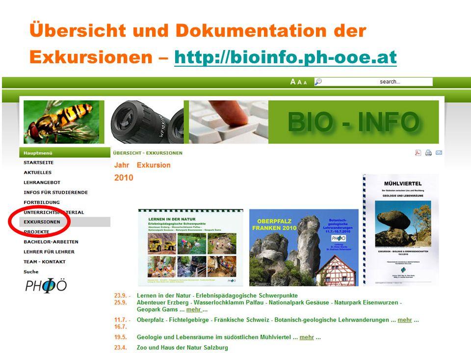Übersicht und Dokumentation der Exkursionen – http://bioinfo.ph-ooe.athttp://bioinfo.ph-ooe.at