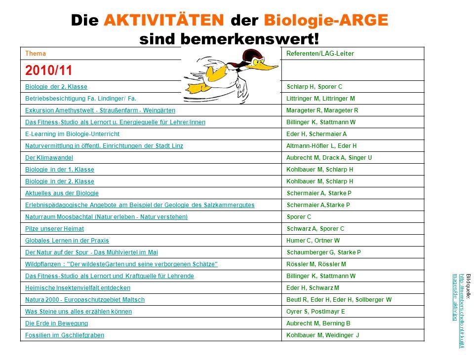 Die AKTIVITÄTEN der Biologie-ARGE sind bemerkenswert! Bildquelle: http://members.chello.nl/r.kuijt/i mages/de_aktiv.jpg http://members.chello.nl/r.kui