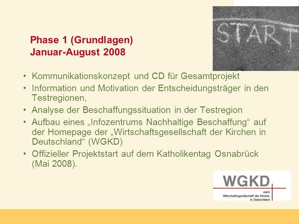 Copyright: Zukunft-Einkaufen 2006 Phase 1 (Grundlagen) Januar-August 2008 Kommunikationskonzept und CD für Gesamtprojekt Information und Motivation de