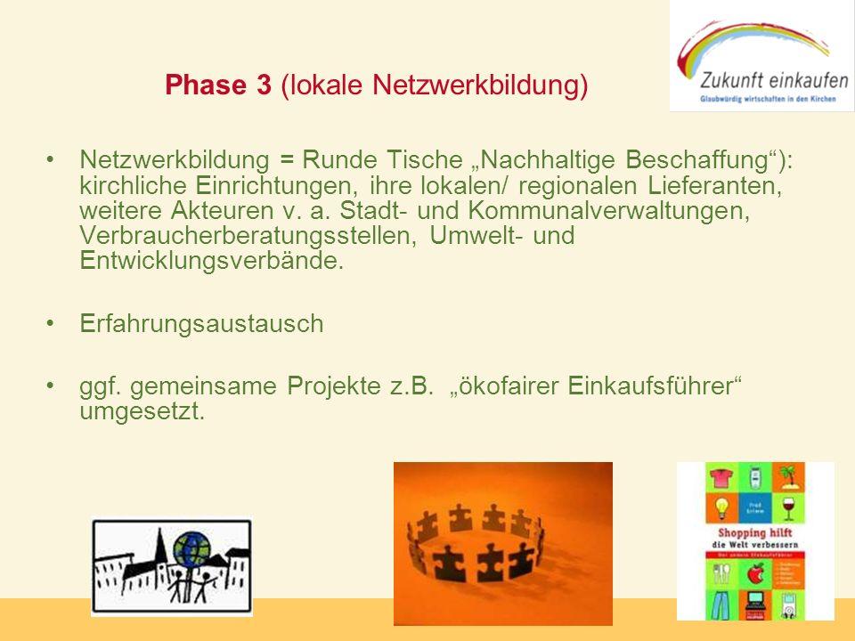 Copyright: Zukunft-Einkaufen 2006 Netzwerkbildung = Runde Tische Nachhaltige Beschaffung): kirchliche Einrichtungen, ihre lokalen/ regionalen Lieferan