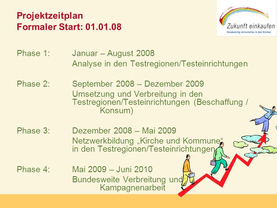 Copyright: Zukunft-Einkaufen 2006 Projektzeitplan Formaler Start: 01.01.08 Phase 1: Januar – August 2008 Analyse in den Testregionen/Testeinrichtungen