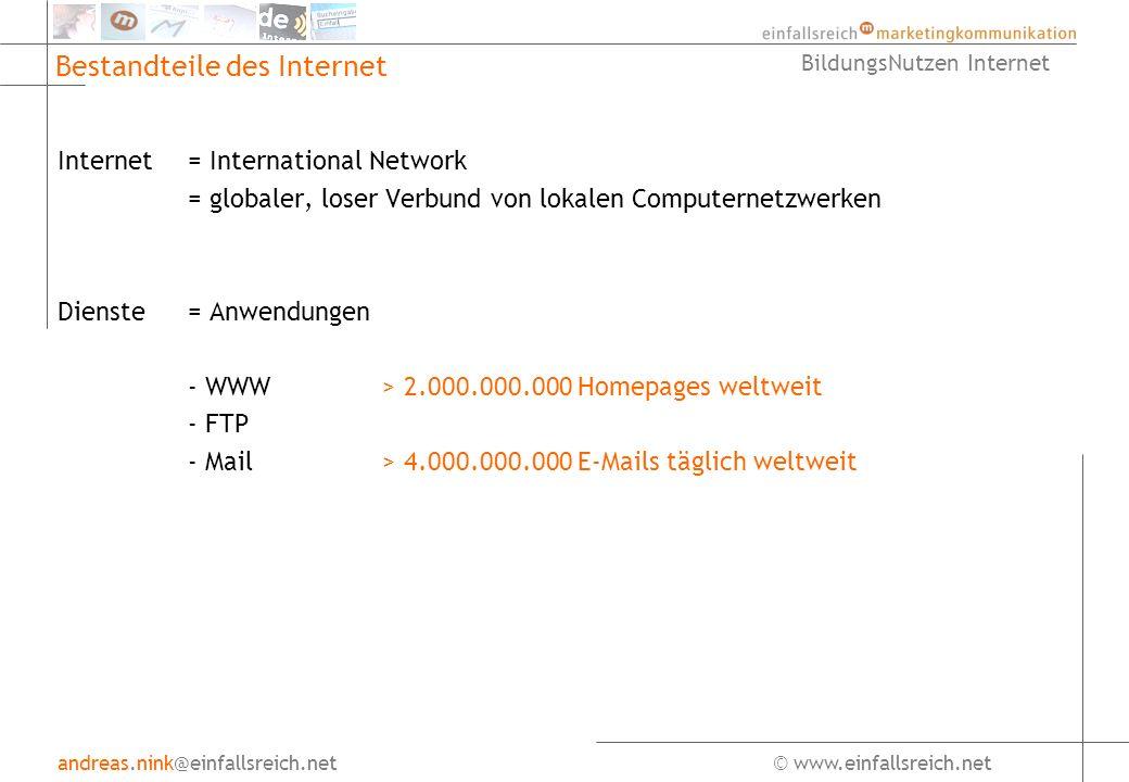 andreas.nink@einfallsreich.net© www.einfallsreich.net BildungsNutzen Internet Bestandteile des Internet Internet= International Network = globaler, loser Verbund von lokalen Computernetzwerken Dienste= Anwendungen - WWW - FTP - Mail > 2.000.000.000 Homepages weltweit > 4.000.000.000 E-Mails täglich weltweit