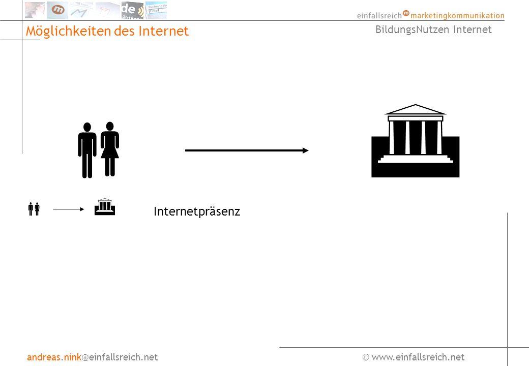 andreas.nink@einfallsreich.net© www.einfallsreich.net BildungsNutzen Internet Möglichkeiten des Internet Internetpräsenz