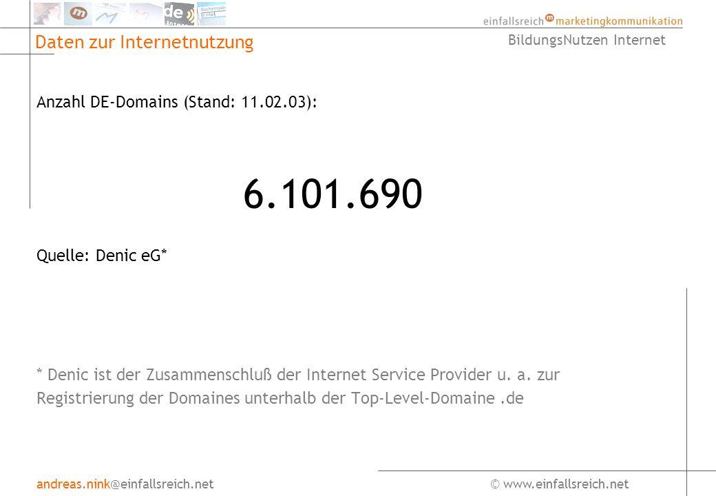 andreas.nink@einfallsreich.net© www.einfallsreich.net BildungsNutzen Internet Möglichkeiten des Internet Kommunikation über E-Mail Spielarten der E-Mail-Kommunikation - individuelle E-Mail - E-Mailing - Newsletter Zeit-Kosten-Faktor Recherchefaktor: sammeln Sie Adressen.