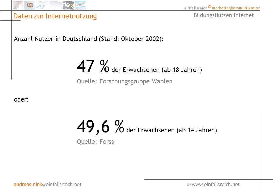 andreas.nink@einfallsreich.net© www.einfallsreich.net BildungsNutzen Internet Daten zur Internetnutzung Anzahl Nutzer in Deutschland (Stand: Oktober 2002): 47 % der Erwachsenen (ab 18 Jahren) Quelle: Forschungsgruppe Wahlen oder: 49,6 % der Erwachsenen (ab 14 Jahren) Quelle: Forsa