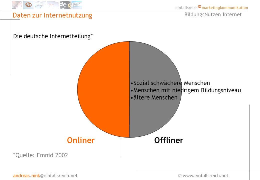 andreas.nink@einfallsreich.net© www.einfallsreich.net BildungsNutzen Internet Möglichkeiten des Internet Internetpräsenz E-Mail Newsletter Forum Chat Materialbörsen (Download)