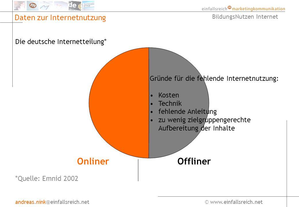 andreas.nink@einfallsreich.net© www.einfallsreich.net BildungsNutzen Internet Möglichkeiten des Internet Internetpräsenz E-Mail Newsletter Forum Chat Materialbörsen (Download) eLearning