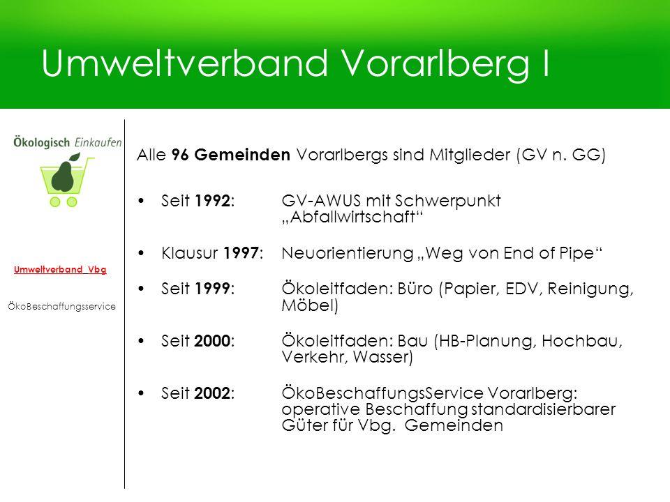 Umweltverband Vorarlberg I Alle 96 Gemeinden Vorarlbergs sind Mitglieder (GV n. GG) Seit 1992 :GV-AWUS mit Schwerpunkt Abfallwirtschaft Klausur 1997 :