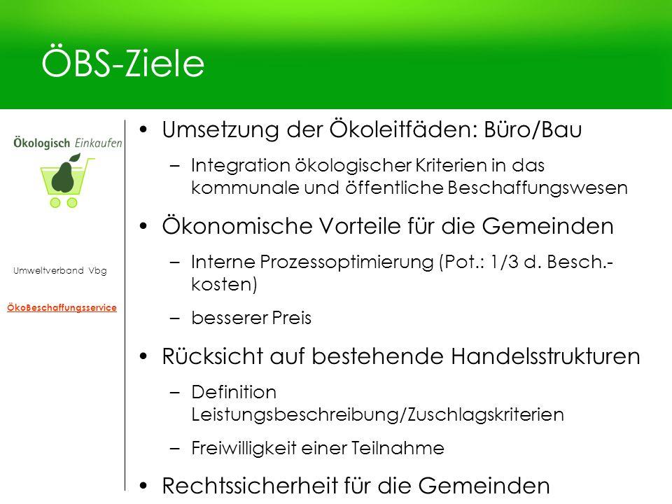 ÖBS-Ziele Umsetzung der Ökoleitfäden: Büro/Bau –Integration ökologischer Kriterien in das kommunale und öffentliche Beschaffungswesen Ökonomische Vort