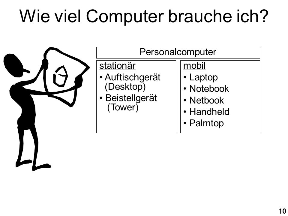 10 mobil Laptop Notebook Netbook Handheld Palmtop stationär Auftischgerät (Desktop) Beistellgerät (Tower) Wie viel Computer brauche ich? Personalcompu