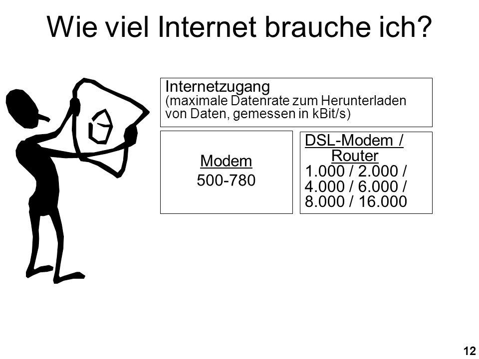 12 Wie viel Internet brauche ich.