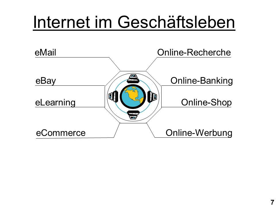 7 eMail eBay eLearning eCommerce Online-Recherche Online-Banking Online-Shop Online-Werbung Internet im Geschäftsleben