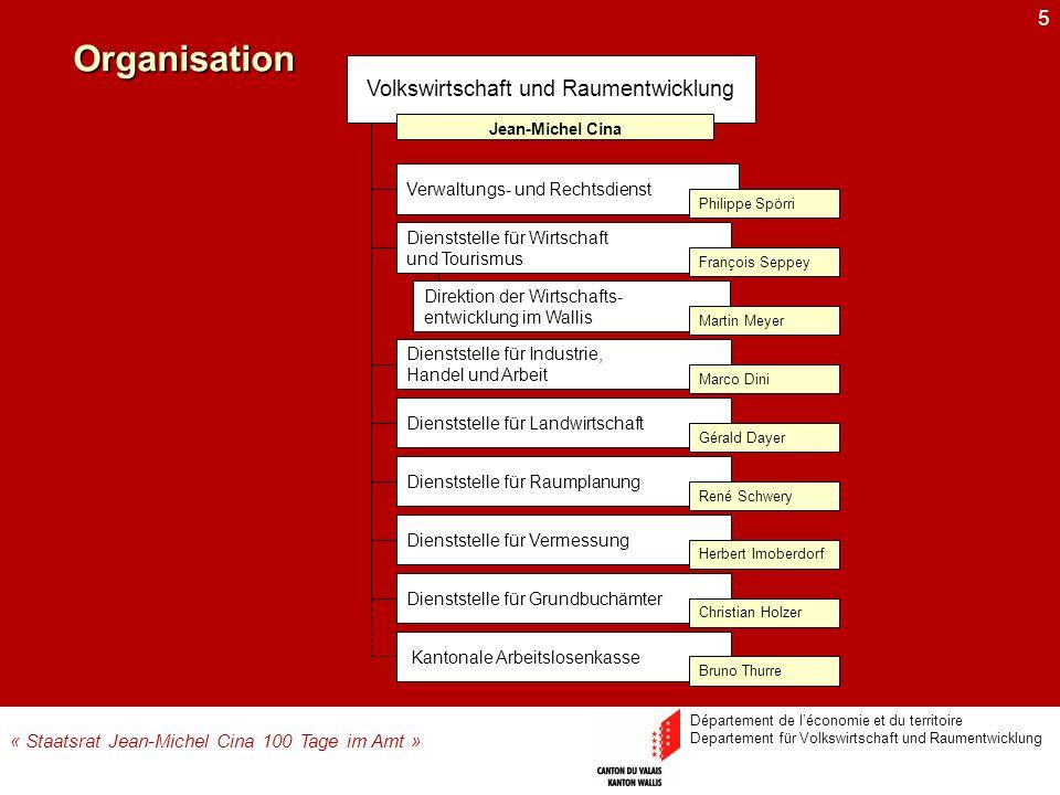 5Organisation Département de léconomie et du territoire Departement für Volkswirtschaft und Raumentwicklung Volkswirtschaft und Raumentwicklung Jean-M