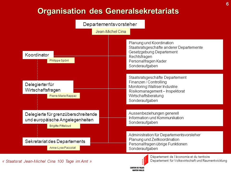 6 Departementsvorsteher Koordinator Delegierter für Wirtschaftsfragen Delegierte für grenzüberschreitende und europäische Angelegenheiten Planung und