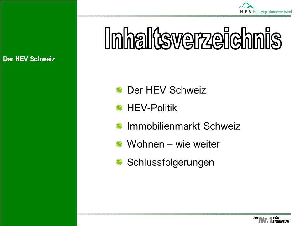 Der HEV Schweiz HEV-Politik Immobilienmarkt Schweiz Wohnen – wie weiter Schlussfolgerungen Der HEV Schweiz