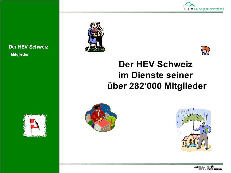 im Dienste seiner über 282000 Mitglieder Der HEV Schweiz - Mitglieder