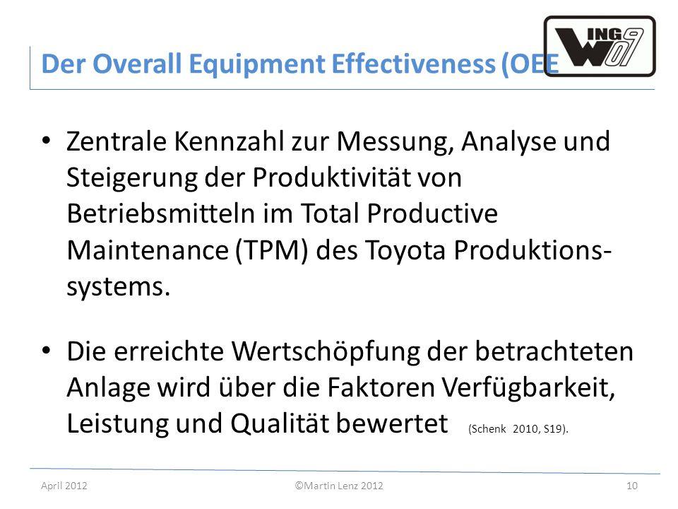 April 2012©Martin Lenz 201210 Der Overall Equipment Effectiveness (OEE Zentrale Kennzahl zur Messung, Analyse und Steigerung der Produktivität von Bet