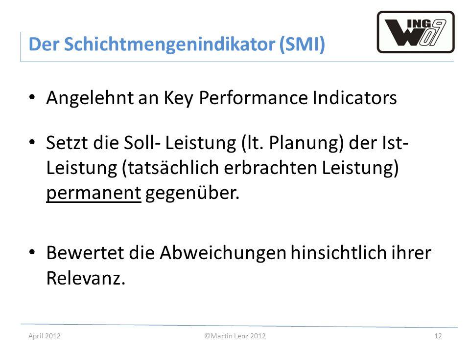 April 2012©Martin Lenz 201212 Der Schichtmengenindikator (SMI) Angelehnt an Key Performance Indicators Setzt die Soll- Leistung (lt. Planung) der Ist-