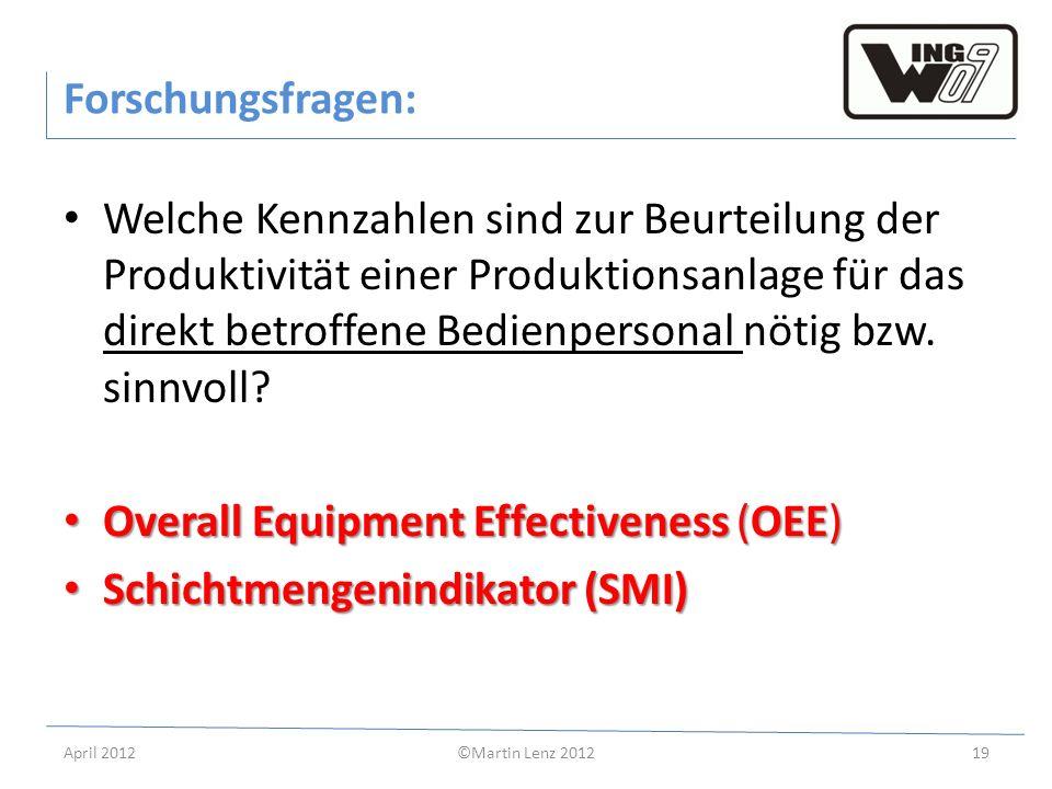 April 2012©Martin Lenz 201219 Forschungsfragen: Welche Kennzahlen sind zur Beurteilung der Produktivität einer Produktionsanlage für das direkt betrof