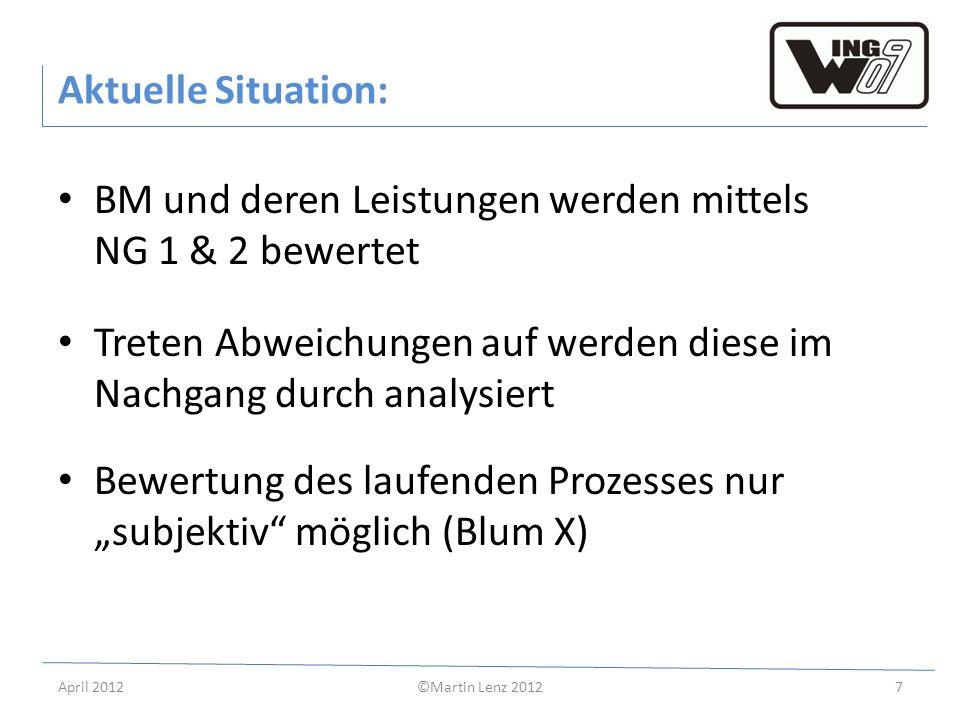 April 2012©Martin Lenz 20128 Aktuelle Situation: NG 1 & 2 Heute nicht enthalten Heute enthalten Stillstände Planabweichungen (90 % <> 85 % NG) Leistungsverluste (40 Hub <> 36 HUB) Qualitätsverluste Soll/Istdiff.