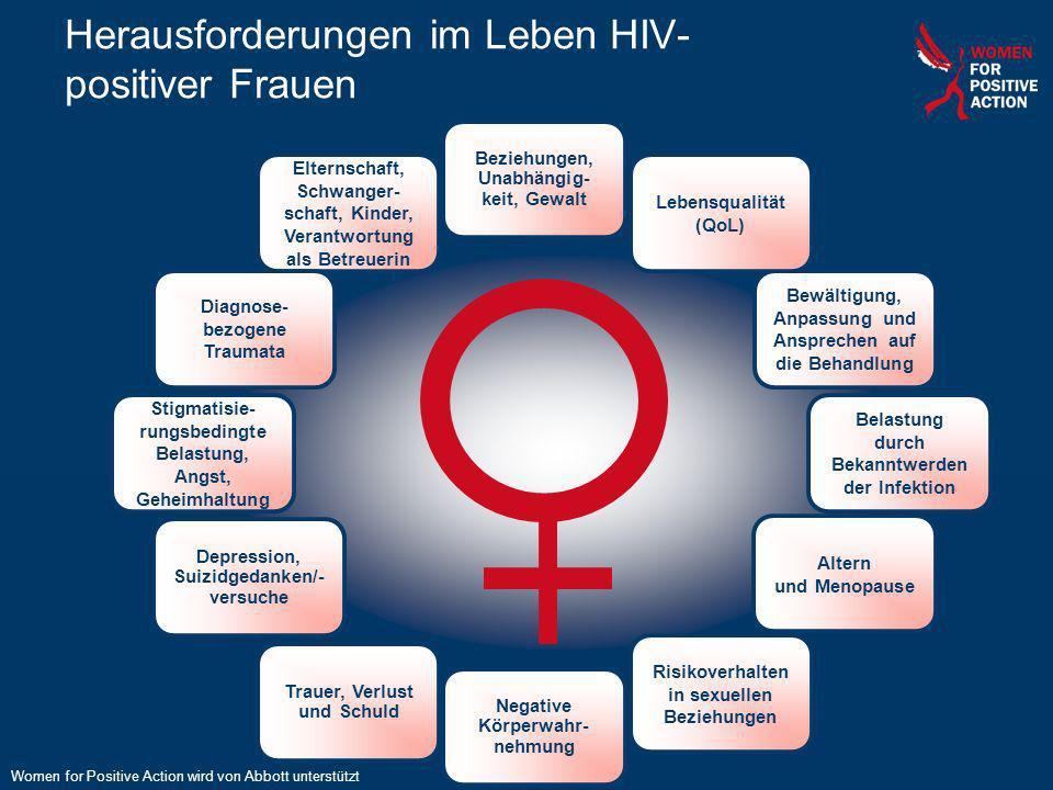 10 Herausforderungen im Leben HIV- positiver Frauen Elternschaft, Schwanger- schaft, Kinder, Verantwortung als Betreuerin Diagnose- bezogene Traumata