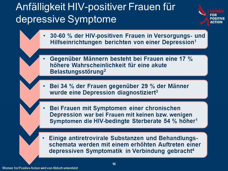 16 Anfälligkeit HIV-positiver Frauen für depressive Symptome 16 Gegenüber Männern besteht bei Frauen eine 17 % höhere Wahrscheinlichkeit für eine akut