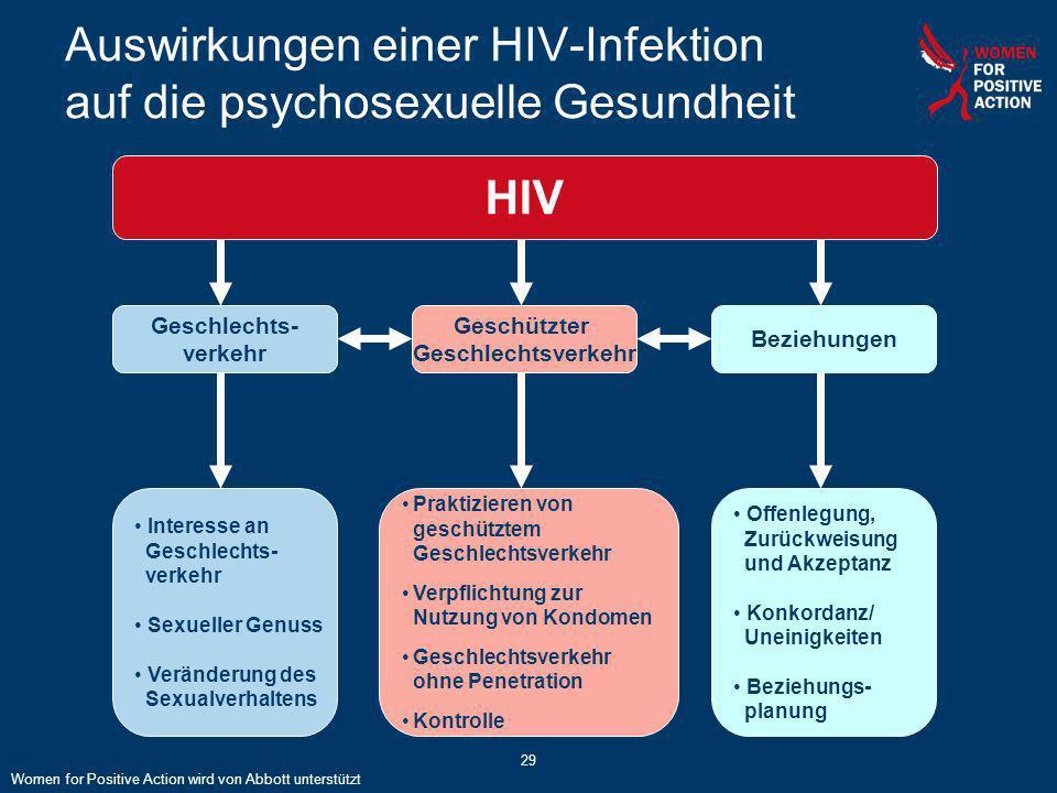 29 Auswirkungen einer HIV-Infektion auf die psychosexuelle Gesundheit HIV Geschlechts- verkehr Geschützter Geschlechtsverkehr Beziehungen Interesse an