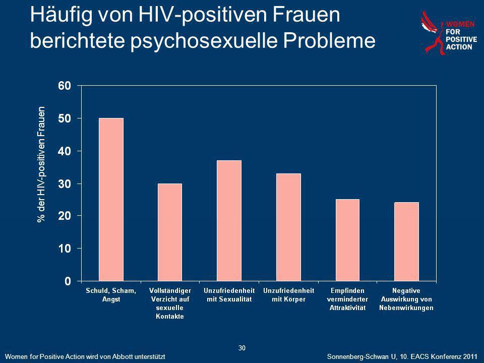 30 Häufig von HIV-positiven Frauen berichtete psychosexuelle Probleme % der HIV-positiven Frauen Sonnenberg-Schwan U, 10. EACS Konferenz 2011 Women fo