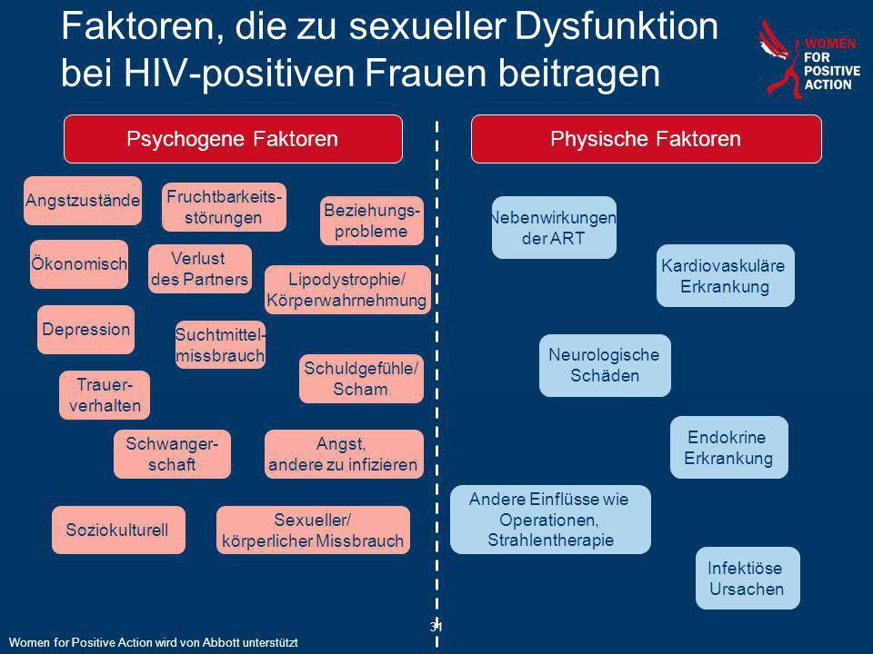 31 Faktoren, die zu sexueller Dysfunktion bei HIV-positiven Frauen beitragen Neurologische Schäden Endokrine Erkrankung Kardiovaskuläre Erkrankung Neb